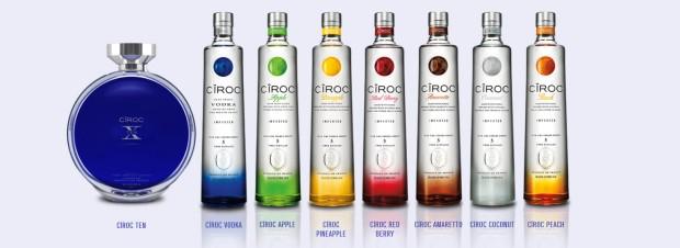 ciroc line